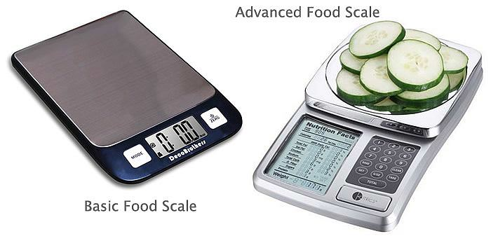 basic or advanced scales