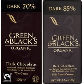 Image result for healthy dark chocolate